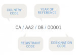 ISR CODE STRUCTURE